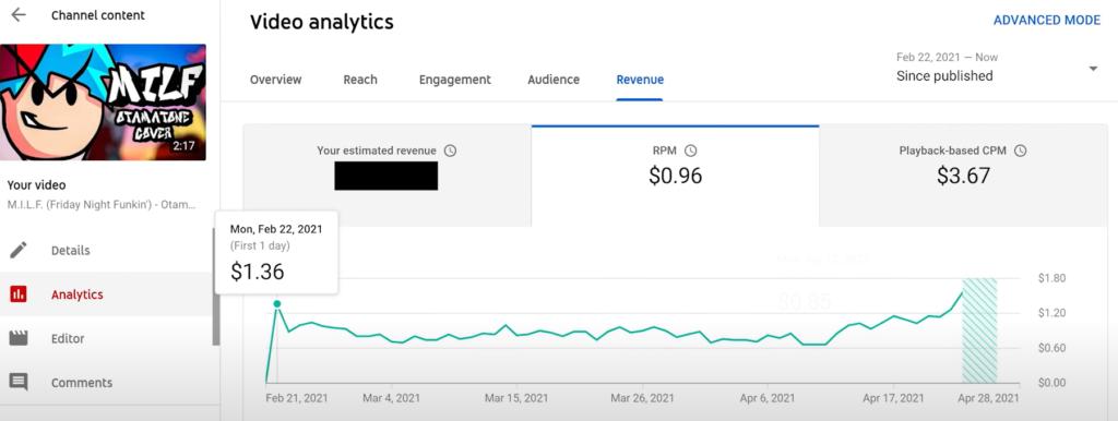 video analytics you tube