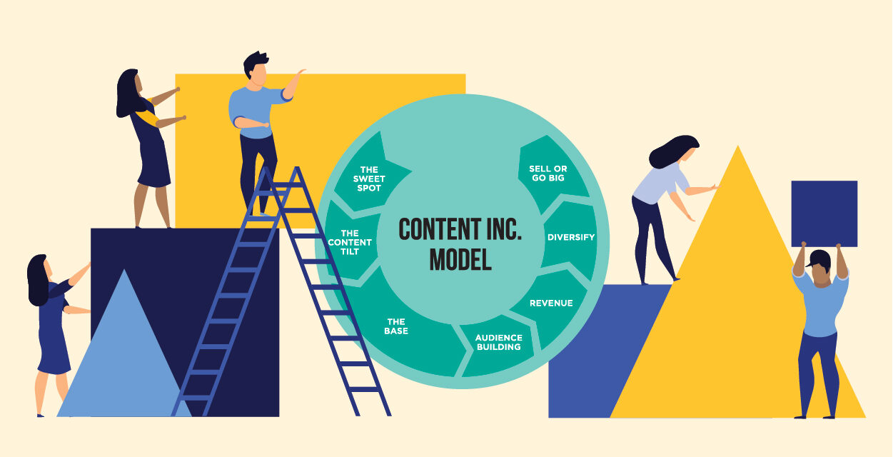 What is a Content Business?